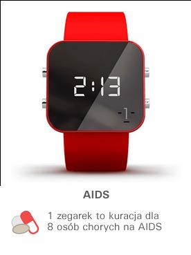 2aids1p